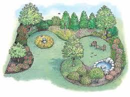 backyard design plans. Wonderful Plans EplansLandscapePlanEverythingBirdsNeedLandscapefromEplansHouse PlanCodeHWEPL11492 On Backyard Design Plans I