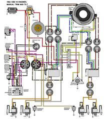 Mercury Outboard Wiring diagrams    Mastertech Marin also  likewise 2010 Ford Fusion Hybrid Mercury Milan Hybrid Wiring Diagram Manual also  as well Chrysler 357HK Alternator Generator wiring Page  1   iboats furthermore  additionally Wiring Diagram   Mercury 115 Hp Outboard Wiring Diagram 35 Mercury besides  moreover  also 2001 Ford Escape Wiring Diagram Ford Stereo Wiring Diagrams also . on 2010 mercury remote control diagram