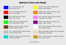 horror colour mood chart peacockpete adventures modern room colors moods  room colors affects moods home
