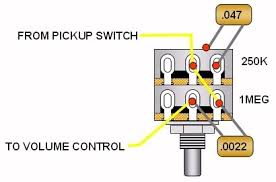 fender tbx tone control wiring diagram fender fender s tbx tone circuit is my information correct talkbass com on fender tbx tone control