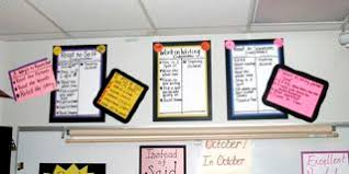 Daily Five Chart Printables Daily 5 Anchor Charts Thedailycafe Com