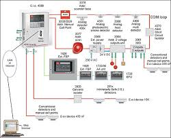 system ebl128 panasonic electric works europe ag Addressable Fire Alarm System Diagrams a large variety of units can be connected to the detector loop addressable fire alarm system wiring diagram