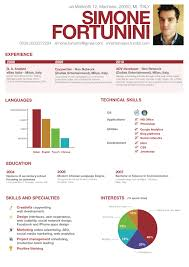 Visual Resume Examples Creating Communication