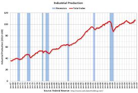 Abi Index Chart
