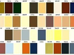 laminate countertop colors formica countertops colors beautiful cost of granite countertops