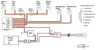 wiring diagram rc aircraft wiring image wiring diagram electric rc airplane wiring diagram jodebal com on wiring diagram rc aircraft