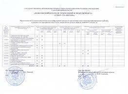Контрольные цифры приема на учебный год ГАПОУ СО  Контрольные цифры приема на 2018 2019 учебный год