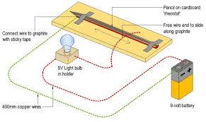 what is pencil resistor and how does it works circuit diagram of pencil resistor
