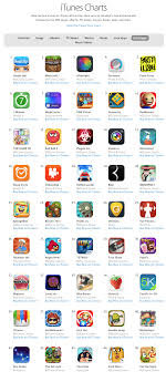 Top Charts Itunes 2014 How To Find Top Apps And More On Itunes Store Ipad Notebook