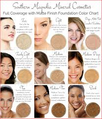 Brown Skin Tone Chart Stylish Skin Tone To Hair Color Chart Images Of Hair Color