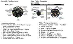 converting an existing 9 pole trailer connection plug to a 7 way 9 Pin Trailer Wiring Diagram click to enlarge 9 pin trailer wiring diagram