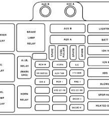 97 gmc fuse panel diagram 2006 ford e250 fuse box wiring diagram 1995 gmc fuse box diagram wiring diagram 1997 gmc sierra engine diagram 1997 gmc sierra fuse panel diagram