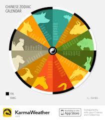 Chinese Horoscope Chinese Zodiac Calendar Chinese