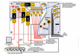 wiring a domestic fuse board wiring diagram home improvement safety rcd circuit fuse box wiring diagrams