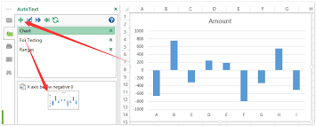 How To Move Chart X Axis Below Negative Values Zero Bottom