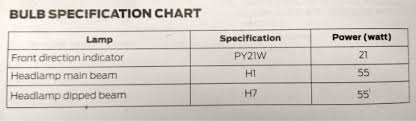 Car Light Bulb Replacement Chart 2019 Edition The Simple Car Bulb Guide Halogen Led And Hid