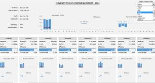 Interactive Chart Archives Beat Excel