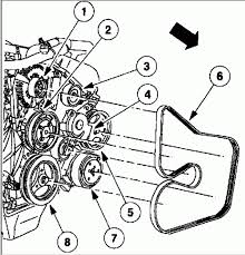 lincoln continental 1998 and we need a diagram of the belt routing