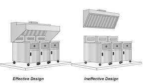 Kitchen Exhaust Hood Design