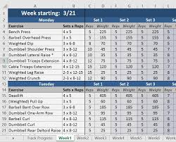 home dumbbell workout plan unique 3 day beginner push pull legs split routine of home dumbbell