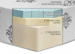 memory foam mattress brands. Modren Brands Lucid Mattress Layers Intended Memory Foam Mattress Brands F