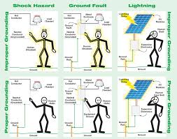 protection of off grid solar pv systems off grid diy source homepower com