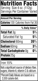 sirloin sirloin nutrition facts