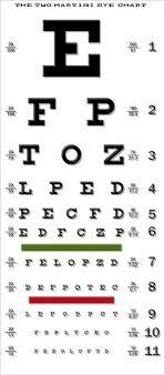 Eye Chart Poster Free Two Martini Eye Chart Poster