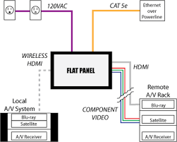 installing a television over a fireplace audioholics Electric Fireplace Wiring Diagram Electric Fireplace Wiring Diagram #14 dimplex electric fireplace wiring diagram