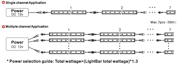 installation diagram for rigid light bars installation led light bar smd led light bar on installation diagram for rigid light bars