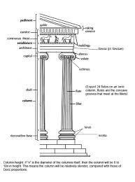 Period Features The Ionic Column Prickett Ellis Estate Agents