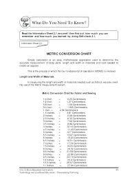 Metric Conversion Sheet Charleskalajian Com