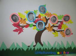 Family Tree Design In Illustration Board Family Tree Bulletin Board Preschool Bulletin Board Tree
