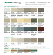 Hardie Plank Colors Chart Colorchart Cmtilesnative_12 17 14 Holden Humphrey Company