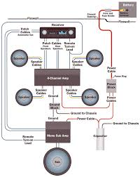amplifier wiring diagram world famous everything and layout amplifier wiring diagram