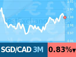 Cad To Sgd Chart 939 Sgd To Cad Convert Compare Save Best Exchange Rates