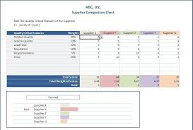 Product Comparison Template Excel 8 Product Comparison Templates Excel Excel Templates Threeroses Us