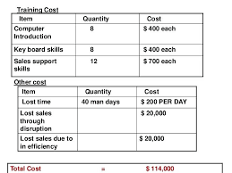 Cost Analysis Example Basic Cost Benefit Analysis Template Training Cost Simple Cost