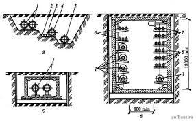 прокладка электрических коммуникаций в москве