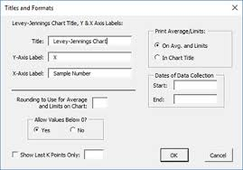 Levey Jennings Chart In Excel Levey Jennings Chart Help Bpi Consulting