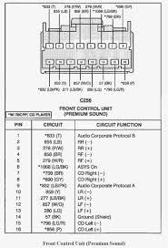 Need A Wiring Harness Diagram For 1996 Ford Ranger 4 0 4×4 Inside also 1995 Ranger Cd Radio Wiring  Wiring  All About Wiring Diagram additionally 2000 Ford Expedition Wiring Diagram   efcaviation likewise 1996 Mustang Wiring Diagram  Wiring  All About Wiring Diagram moreover 1995 Ford Explorer Radio Wiring Diagram   1995 Wiring Diagrams as well 1994 Explorer Radio Wiring Diagram   Wiring Diagram   RolexDaytona as well  also Wiring Diagrams   1998 Ford F150 Wiring Diagram 1998 Ford F150 also 1996 Ford Windstar Fuse Box Location   1996 Wiring Diagrams in addition Diagrams 470611  1996 Ford Explorer Wiring Diagram – Ford Explorer as well Need A Wiring Harness Diagram For 1996 Ford Ranger 4 0 4×4. on 1996 ford expedition wiring schematic