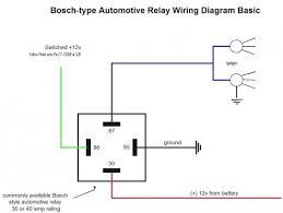 12 volt hydraulic solenoid wiring diagram wiring diagram paper wiring diagram for solenoid wiring diagram datasource 12 volt hydraulic solenoid wiring diagram
