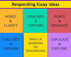 response essay definition structure topics ideas examples  response essay definition structure topics ideas examples english tutorvista com