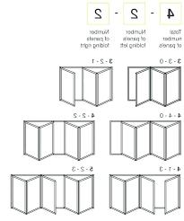 rough in door sizes door sizes rough opening door dimensions closet doors size chart delightful bi