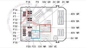 peugeot 207 wiring diagram pdf wirdig peugeot 206 dashboard wiring diagram peugeot wiring diagrams