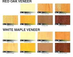 colors of wood furniture. Wood Color Palette Maple Furniture  Colors Amazing . Of A