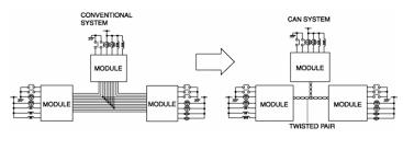 Реферат на тему fbcm бортжурнал mazda cx Минималочка сделай   все модули равноправно принимают и передают пакеты Связь двух шин hs can и с ms can осуществляется через панель приборов в ней есть драйвер обеих шин