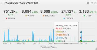 social media dashboard the ultimate social media dashboard