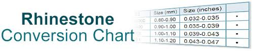 Chart Rhinestone Conversion Chart Fire Mountain Gems And