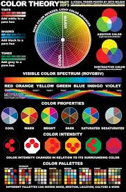 Color Theory Chart Color Theory Chart Part Ii Color Theory Color Mixing Color
